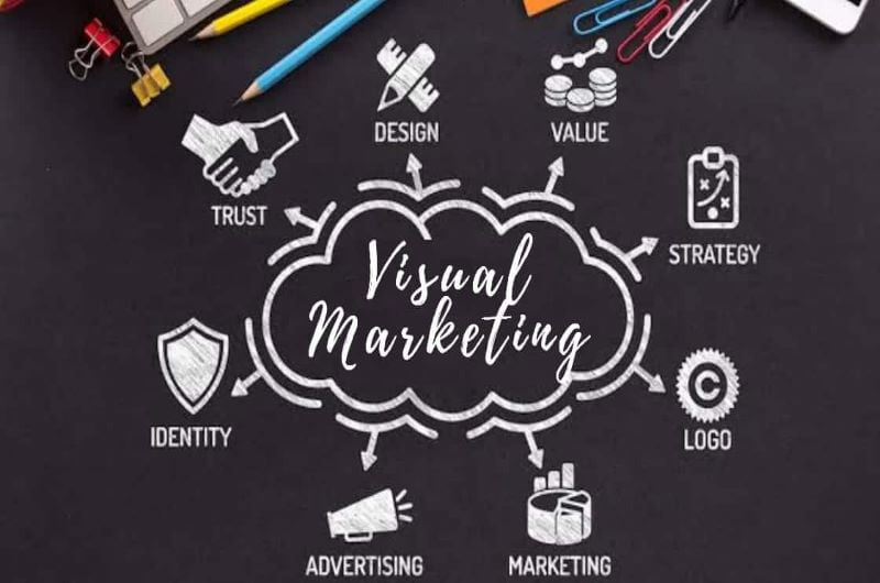 10 Tools to Address Various Aspects of Visual Marketing