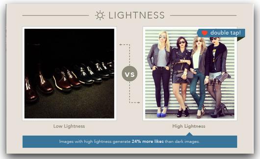 Lightness of color Instagram
