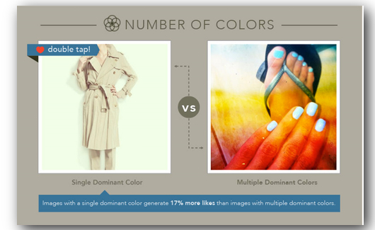 Number of colors instagram