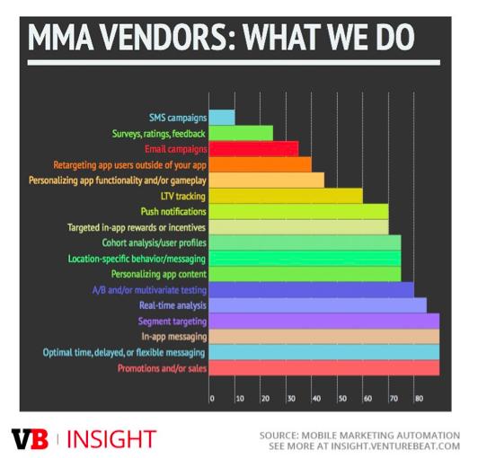 MMA Vendors What We do graphics