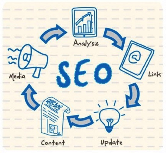 Want Success with Local SEO? Look at the Big Picture