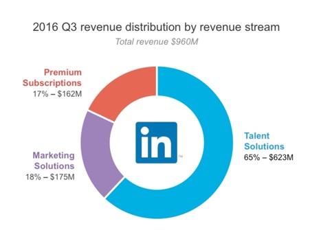 Microsoft's late January 2nd quarter earnings report