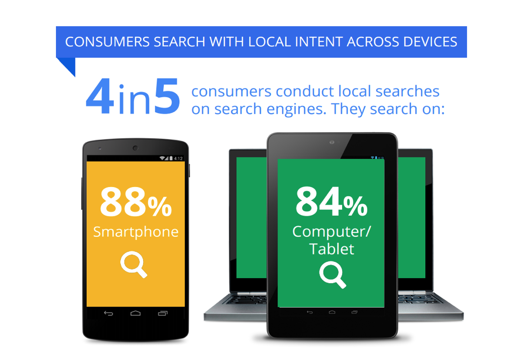Consumer search with local