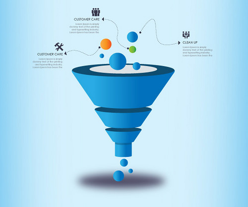 Want Real Leads? Quit Focusing on the Sales Funnel