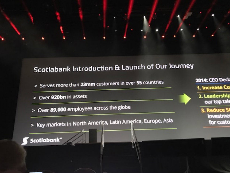 Scotiabank: Leading the Pack in FinTech Digital Transformation