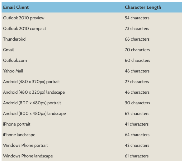 number-of-characters-that-display-across-common-devices-1